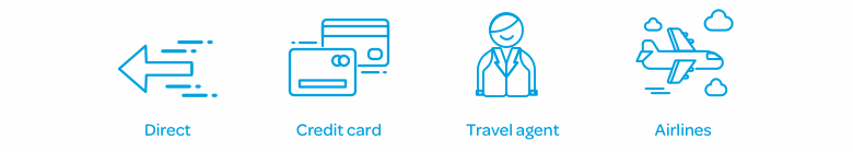 different types of travel insurers